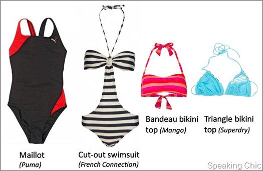 Swimwear picture