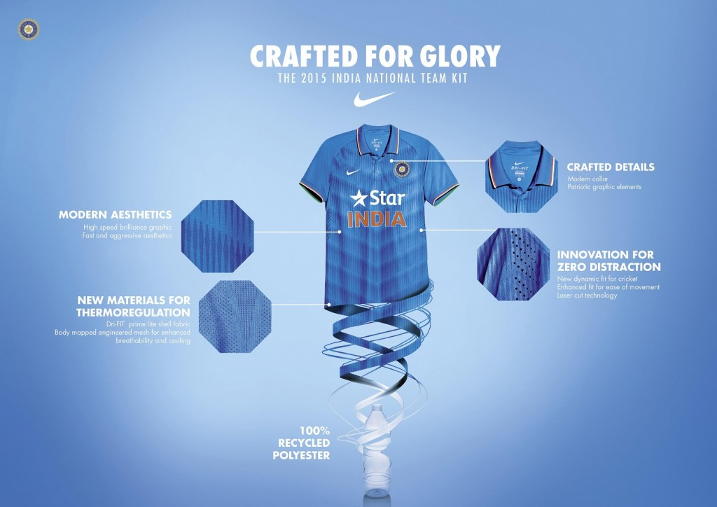 Nike Team India 2015 world cup jersey